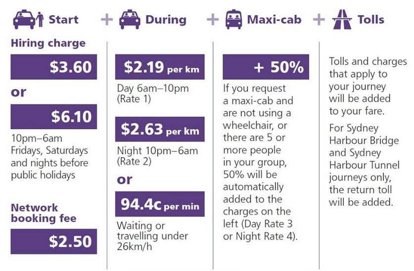 13 Maxi Taxi Sydney
